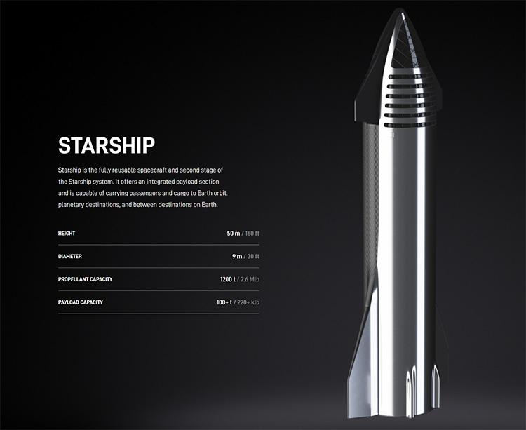 """Илон Маск заявил, что SpaceX задействует обе стартовые площадки Starship и скоро начнёт испытания ускорителя Super Heavy"""""""