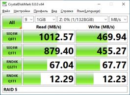 Производительность ASUSTOR LOCKERSTOR 8 с дисковым массивом уровней RAID 5 и зашифрованной папкой