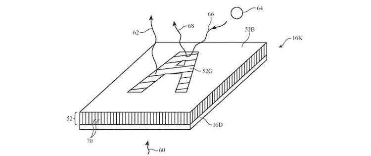 """Будущие MacBook получат клавиатуры с маленьким дисплеем в каждой клавише"""""""