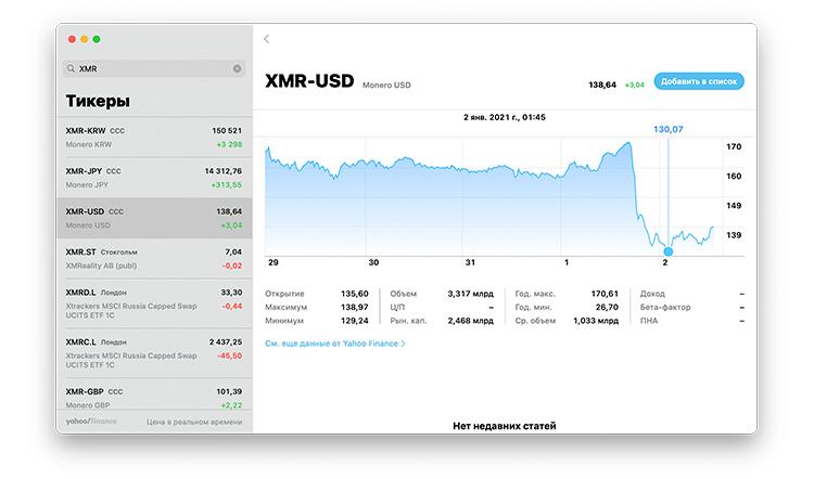 Изменение стоимости на бирже после планов об исключении Monero из листинга