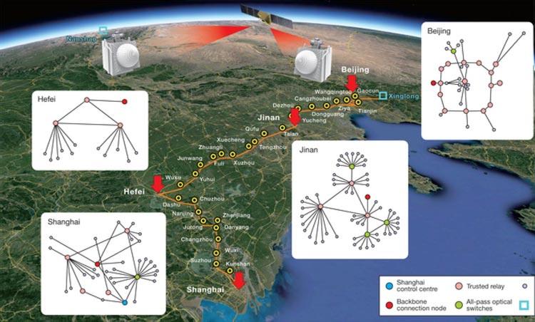 """В Китае развёрнута первая в мире интегрированная сеть сверхзащищённой квантовой связи"""""""