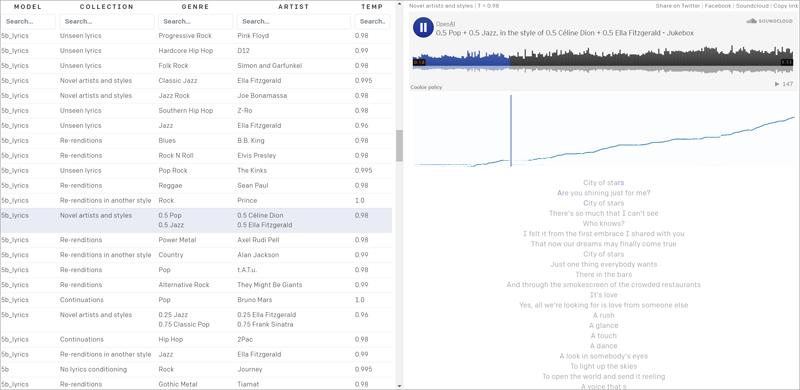 На данный момент музыка Jukebox впечатляет, но далека по качеству от идеала. Искусственному интеллекту пока явно не хватает мастерства, чтобы воссоздать полную структуру композиции с куплетами и повторяющимися припевами