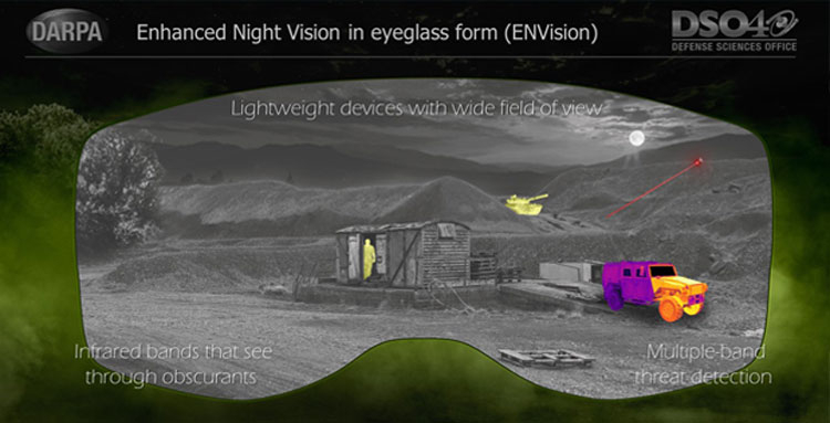 Для военных США разработают приборы ночного видения в формате солнцезащитных очков