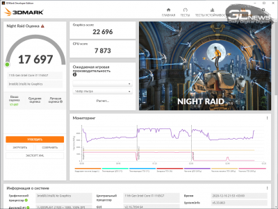 3DMark Night Raid (электросеть)