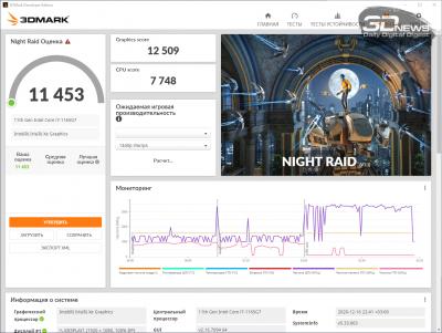 3DMark Night Raid (аккумулятор)