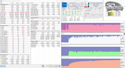 Стресс-тест SSD при работе от электросети