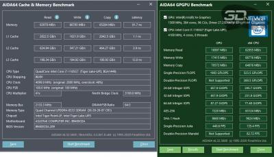 Тест памяти и GPGPU AIDA64 Extreme (электросеть)