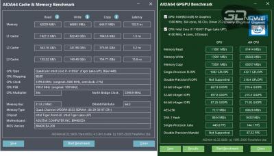 Тест памяти и GPGPU AIDA64 Extreme (аккумулятор)
