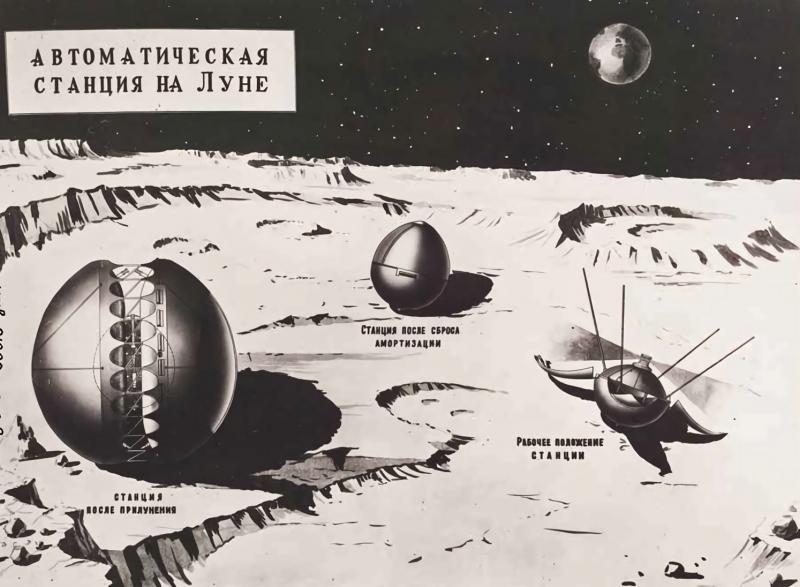Сброс «подушек» амортизатора, раскрытие «лепестков» и начало работы АЛС на лунной поверхности Из архива РГАНТД. Ф. 213. Оп. 1-1. Д. 86. Л. 79
