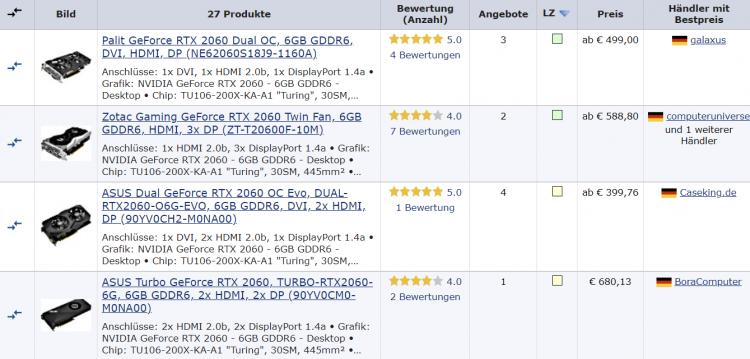 """Слухи: NVIDIA вернёт в продажу GeForce RTX 2060 и RTX 2060 Super из-за ожидаемого дефицита GeForce RTX 3060"""""""
