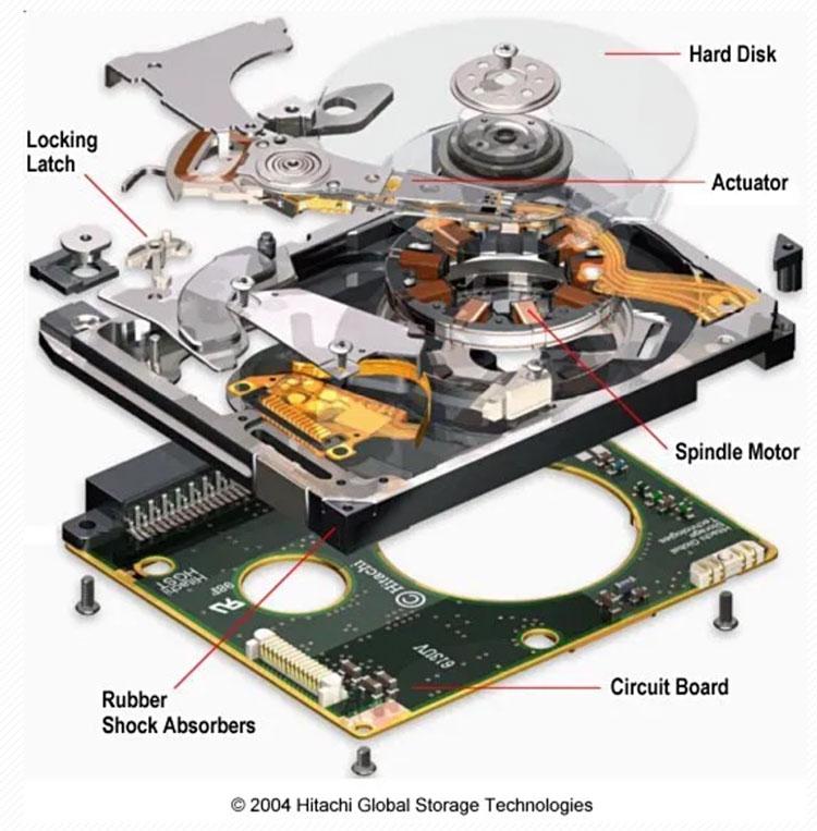 Seagate обвинили в выпуске жёстких дисков не с теми электромоторами. Разбираться будет суд