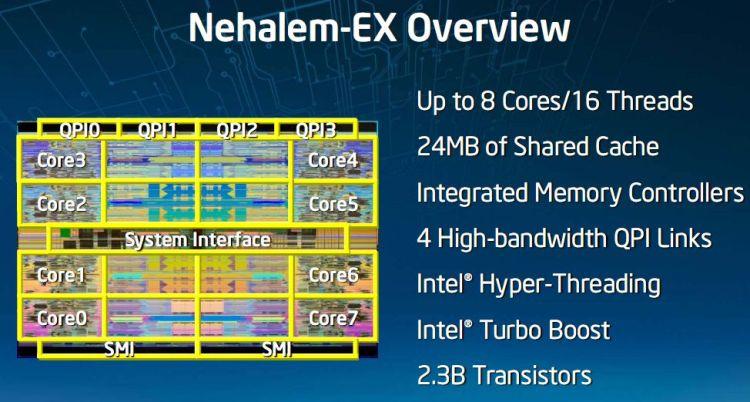 """Intel призвала на службу ветерана, разработавшего Pentium 4 и Nehalem"""""""