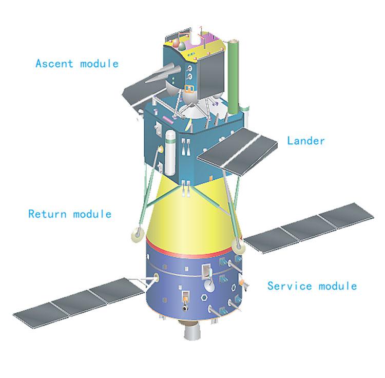 Космический аппарат «Чанъэ-5» в сборе перед началом лунной миссии