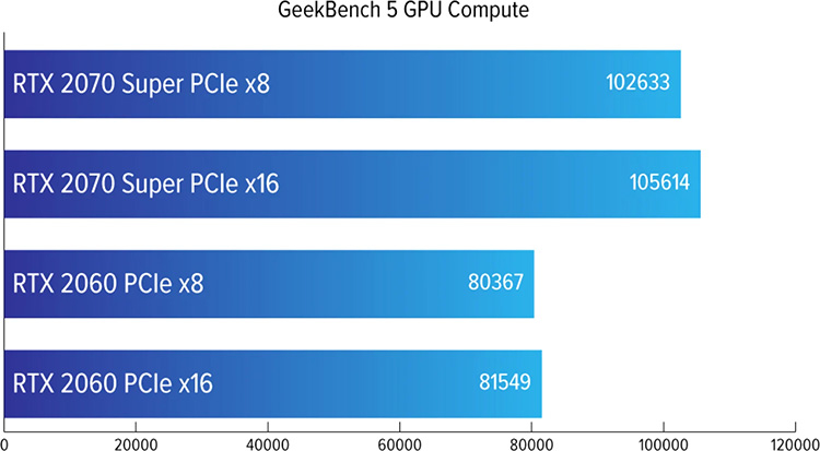 """Сговора между Intel и NVIDIA не существует: процессоры Ryzen не попадали в игровые ноутбуки по другой причине"""""""