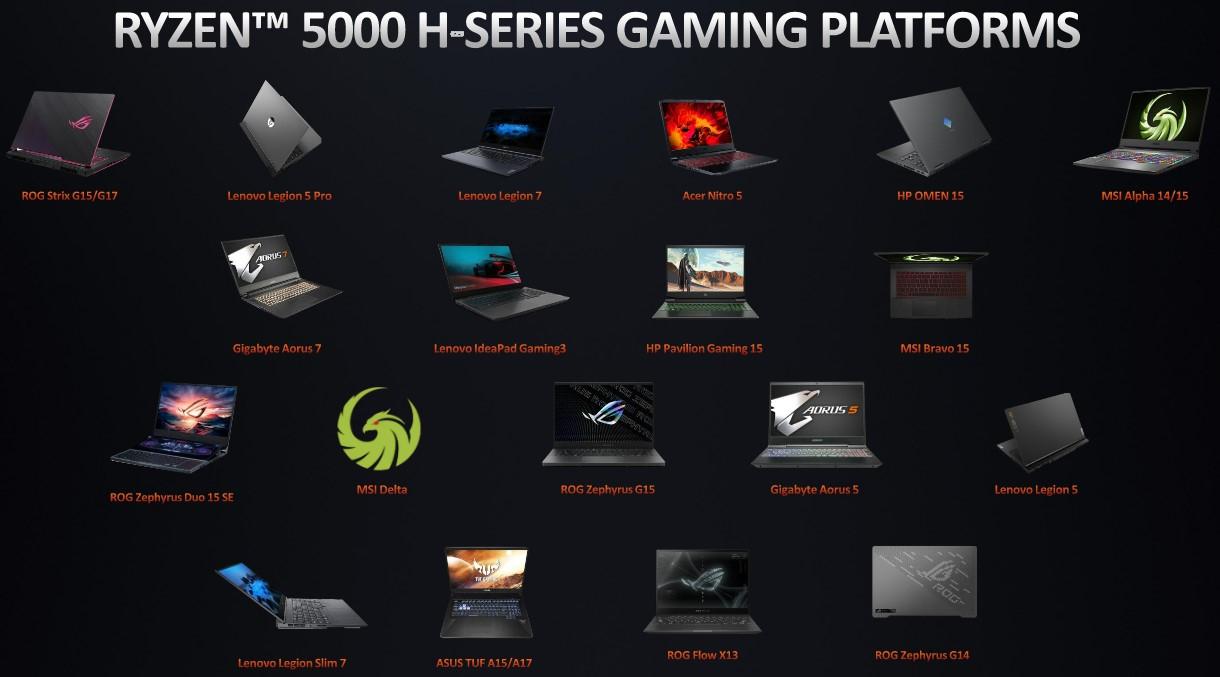 Стартовали мировые продажи игровых ноутбуков на процессорах AMD Ryzen 5000H