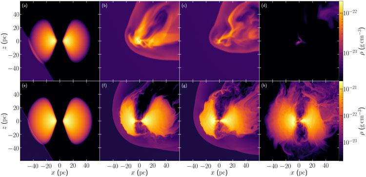 Два сценария поведения масивной чёрной дыры в ядре галактики: истощение и активизация. Источник изображения: Miki et al