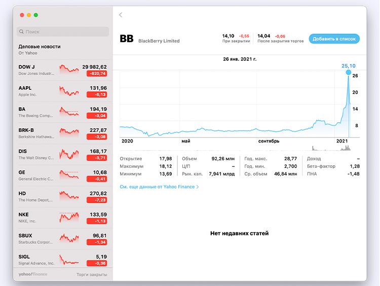 Вслед за GameStop: участники сообщества Wall Street Bets подняли стоимость акций BlackBerry до рекордных$25 за штуку