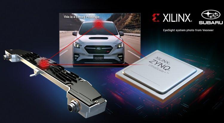 """Xilinx заявила, что не планирует поднимать цены на продукциюиз-за дефицита материалов"""""""