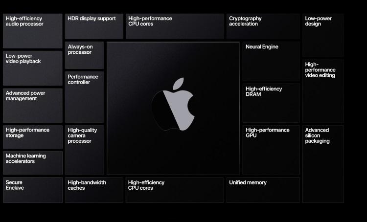 Apple обязала разработчиков возвратить купленные Mac mini DTK. Деньги при этом не вернут