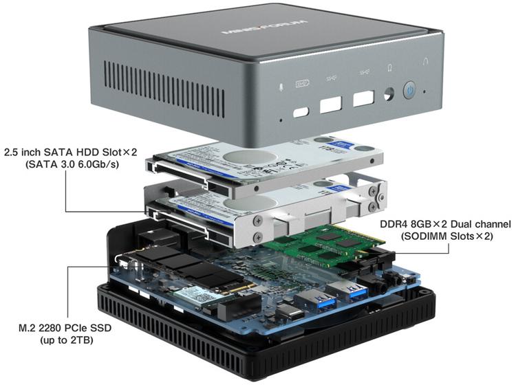 """Новые сверхкомпактные компьютеры MINISFORUM оснащены чипом Intel Core и стоят от $599"""""""