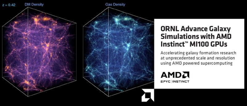AMD Instinct MI100 accelerators will help study galaxy behaviour