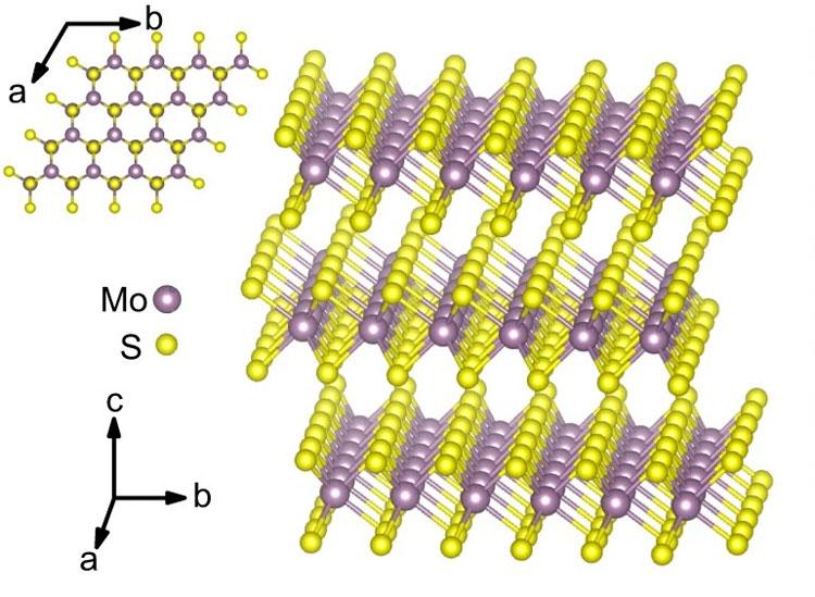 Схема строения дисульфида молибдена. Источник изображения: Nature Communications