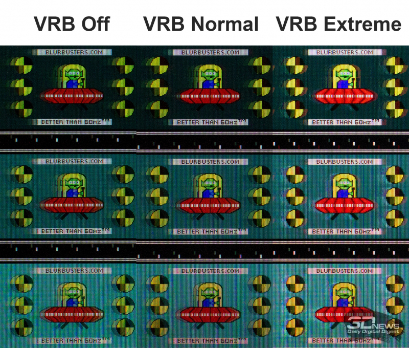 Скорость отклика в режиме VRB