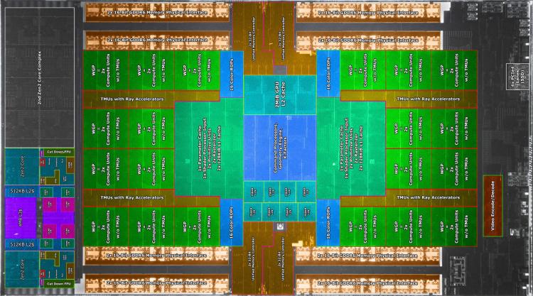 Однокристальная система PlayStation 5 (Fritzchens Fritz)