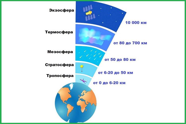 Источник изображения: natworld.info