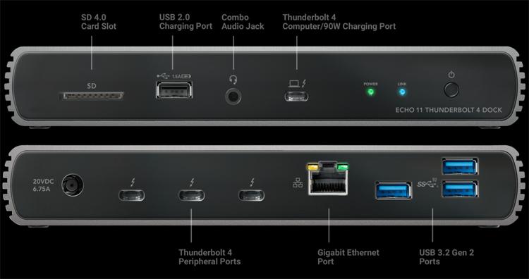 "Станция Sonnet Echo 11 Thunderbolt 4 Dock с 11 разъёмами стоит $250"""