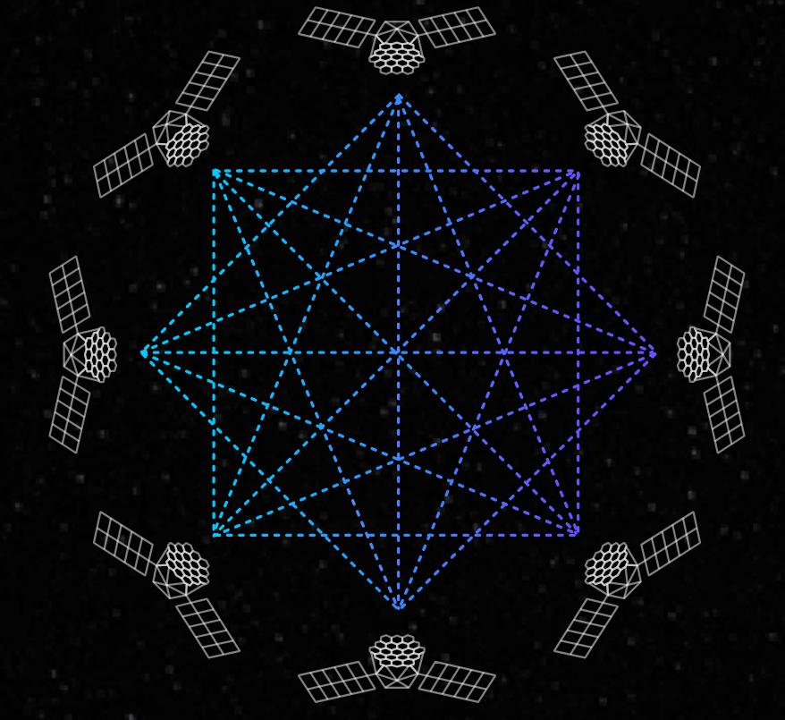 Супутники LyteLoop