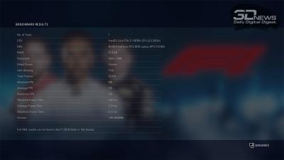 F1 2018 Full HD (133/108 FPS)