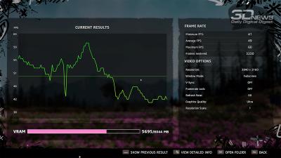 Far Cry New Dawn Full HD (91/65 FPS)