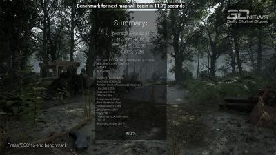 Chernobylite 4K (32/17 FPS)