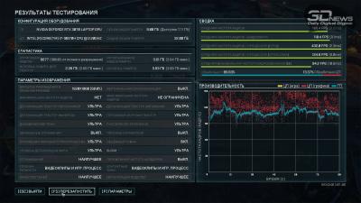 Gears Tactics Full HD (110/94 FPS)