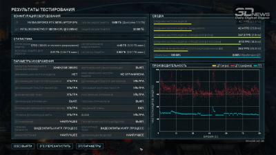 Gears Tactics 4K (42/38 FPS)