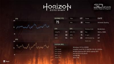 Horizon Zero Dawn Full HD (75/39 FPS)