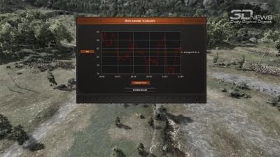 Total War Saga: TROY Full HD (86/74 FPS)