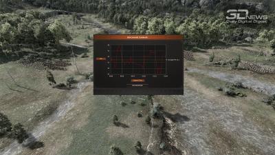 Total War Saga: TROY 4K (42/36 FPS)