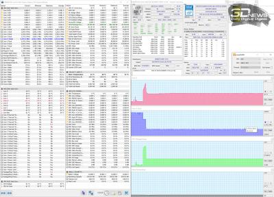 Режим ECO (2,8 ГГц, 38 Вт, 61 °C)