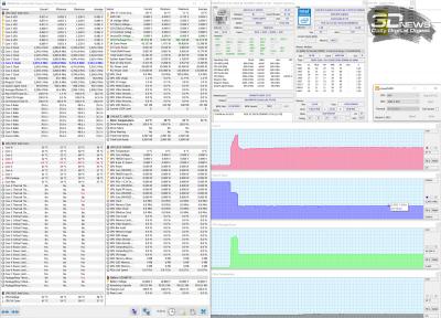 Режим Normal (3,0 ГГц, 45 Вт, 67 °C)