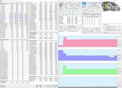 Режим Sport+ (3,3 ГГц, 58 Вт, 75 °C)