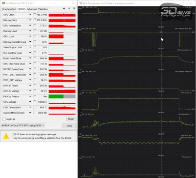 Режим ECO (1,35 ГГц, 98 Вт, 77 °C)