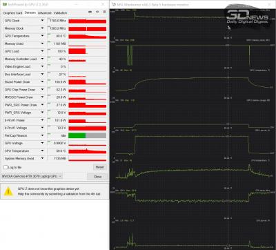 Режим Sport (1,41 ГГц, 107 Вт, 80 °C)