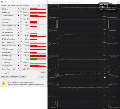Режим Sport+ (1,43 ГГц, 108 Вт, 80 °C)