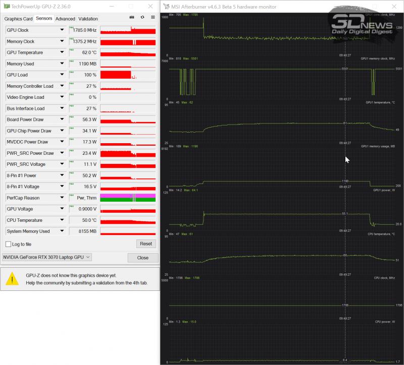 Режим работы от аккумулятора (0,8 ГГц, 55 Вт, 62 °C)