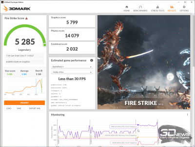 3DMark Fire Strike (Performance)