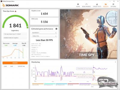 3DMark Time Spy (Performance)