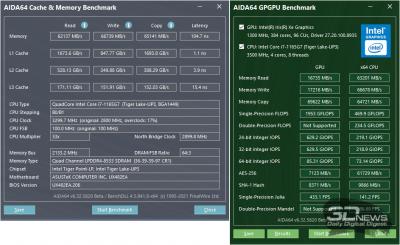 Тест памяти и GPGPU AIDA64 Extreme (Balanced)