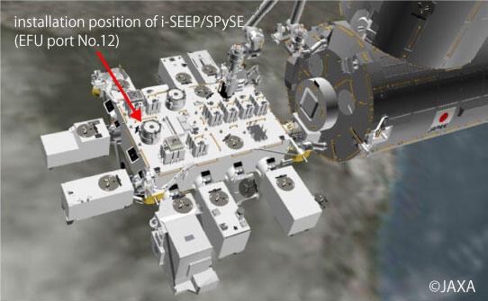 Красная стрелочка показывает, куд планируется установить аккумулятор для тестирования на МКС. Источник изображения: JAXA
